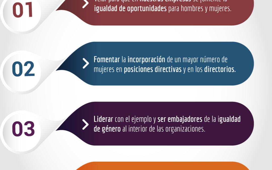 Sector empresarial firma compromiso por la igualdad