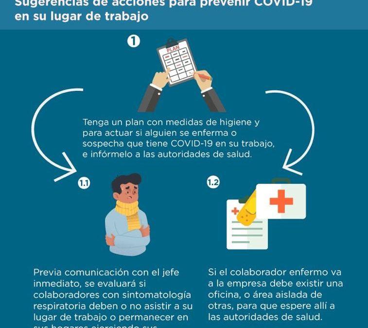 Sugerencia de Protocolo de actuación ante COVID-19 para empresas