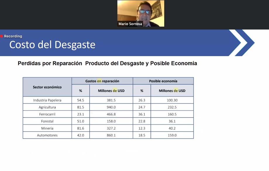 Webinar: Ahorro Industrial – Impacto de la lubricación en la industria ecuatoriana