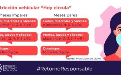Medidas que rigen en el Distrito Metropolitano de Quito ante la culminación del estado de excepción